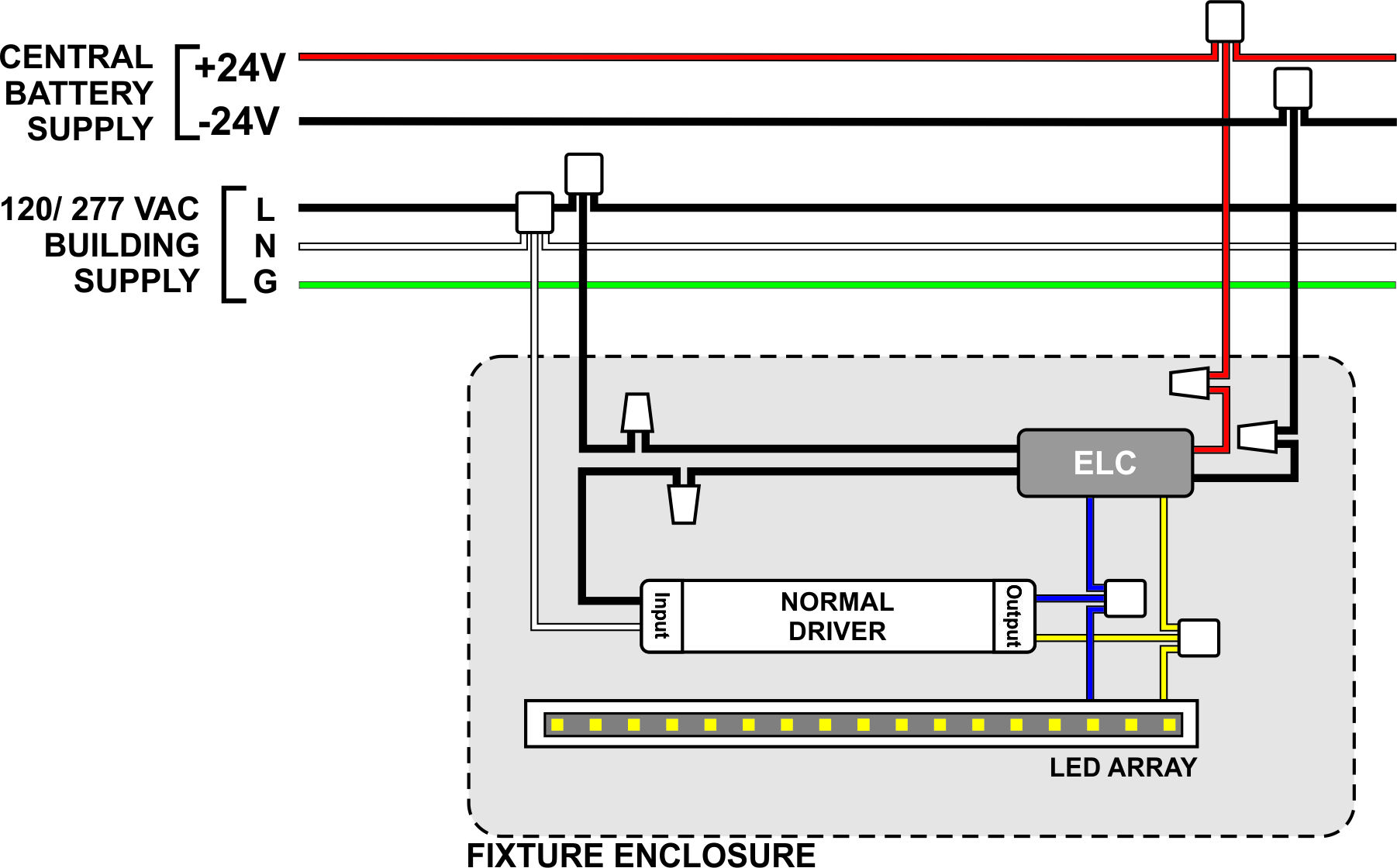 Emergency Lighting Controller - Signtex Lighting Inc. on class 1 division diagram, conduit connection diagram, ul 924 bypass relay, ul 1008 transfer switch wiring, sign emergency light installation diagram, dirt and plant diagram, ul 924 transfer relay,